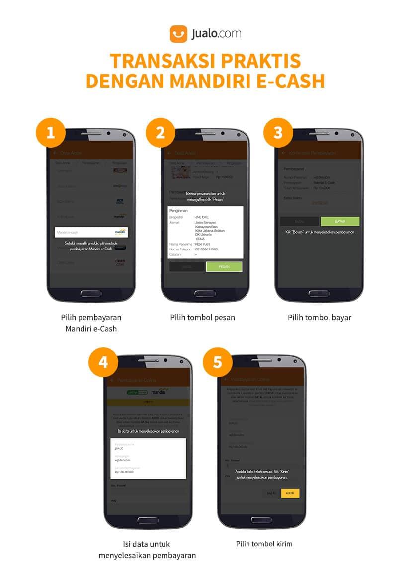 Metode Pembayaran Mandiri e-cash
