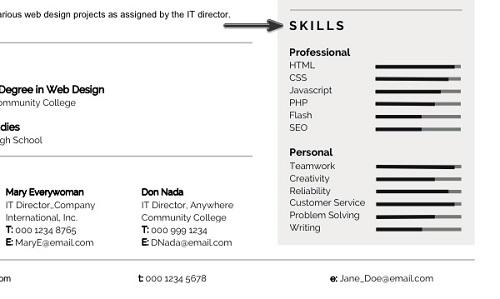 CV Menarik-sesuai keahlian